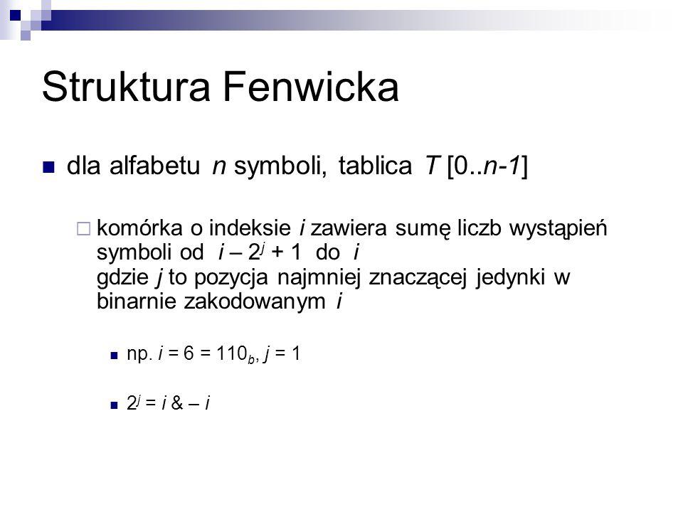 Struktura Fenwicka dla alfabetu n symboli, tablica T [0..n-1]
